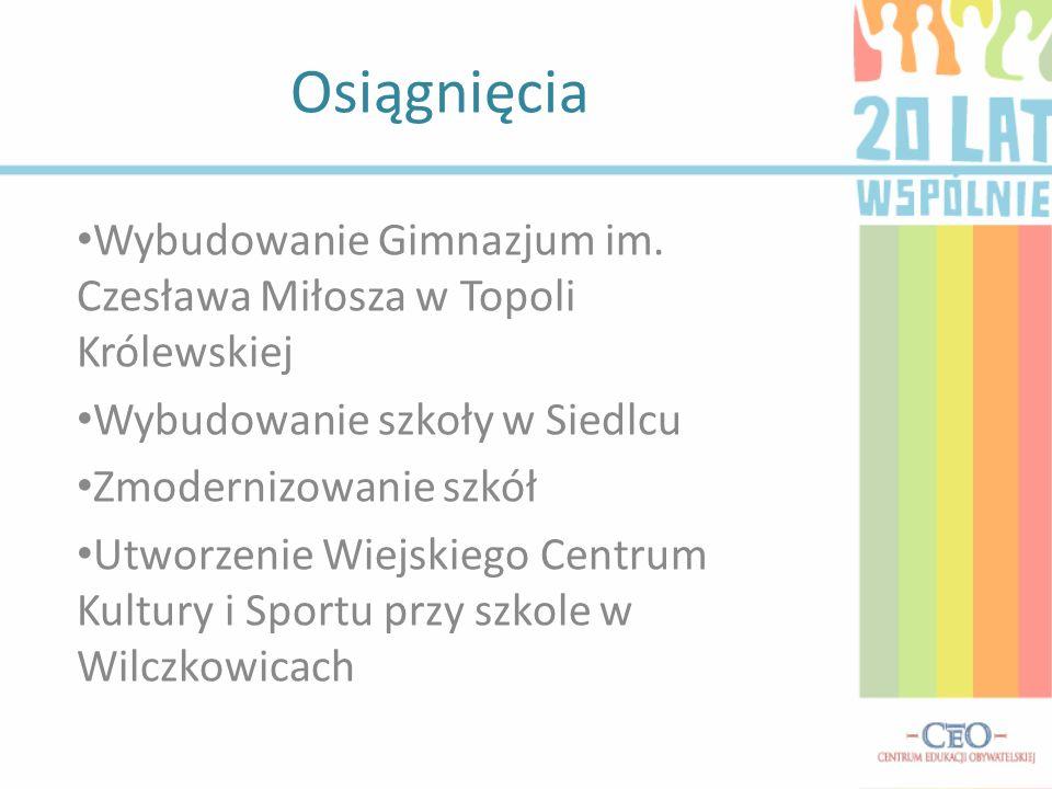Osiągnięcia Wybudowanie Gimnazjum im. Czesława Miłosza w Topoli Królewskiej Wybudowanie szkoły w Siedlcu Zmodernizowanie szkół Utworzenie Wiejskiego C