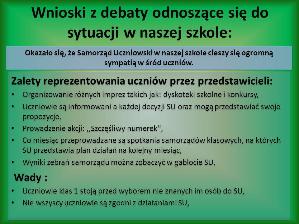 Wnioski z debaty odnoszące się do sytuacji w naszej szkole: Zalety reprezentowania uczniów przez przedstawicieli: Organizowanie różnych imprez takich