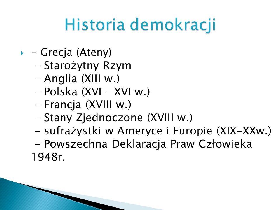 - Grecja (Ateny) - Starożytny Rzym - Anglia (XIII w.) - Polska (XVI – XVI w.) - Francja (XVIII w.) - Stany Zjednoczone (XVIII w.) - sufrażystki w Amer