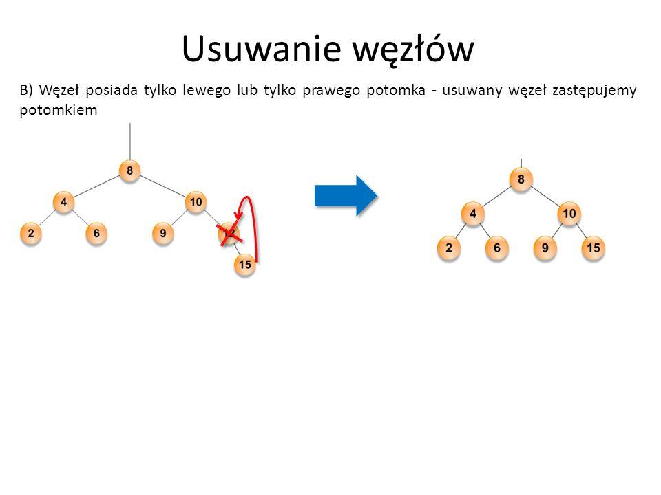 Usuwanie węzłów B) Węzeł posiada tylko lewego lub tylko prawego potomka - usuwany węzeł zastępujemy potomkiem