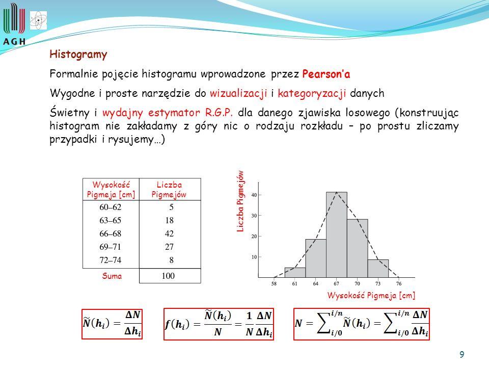 9 Histogramy Formalnie pojęcie histogramu wprowadzone przez Pearsona Wygodne i proste narzędzie do wizualizacji i kategoryzacji danych Świetny i wydaj