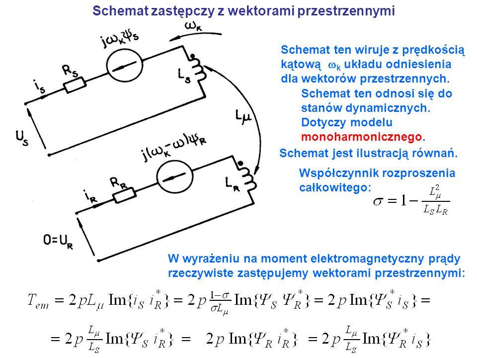 Schemat zastępczy z wektorami przestrzennymi Schemat ten wiruje z prędkością kątową k układu odniesienia dla wektorów przestrzennych. Schemat ten odno