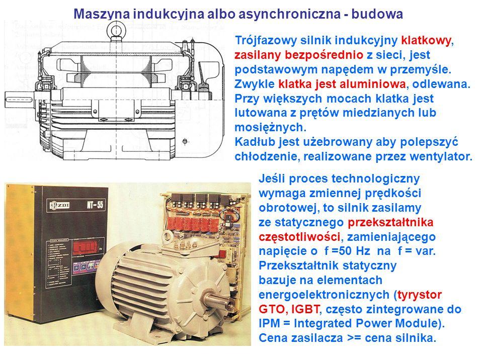 Maszyna indukcyjna albo asynchroniczna - budowa Trójfazowy silnik indukcyjny klatkowy, zasilany bezpośrednio z sieci, jest podstawowym napędem w przem