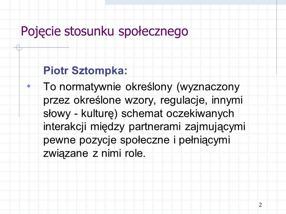 22 Pojęcie stosunku społecznego Piotr Sztompka: To normatywnie określony (wyznaczony przez określone wzory, regulacje, innymi słowy - kulturę) schemat