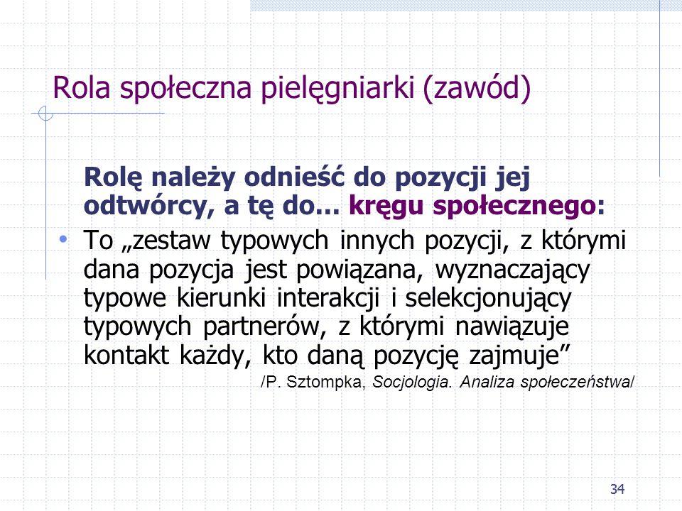 34 Rola społeczna pielęgniarki (zawód) Rolę należy odnieść do pozycji jej odtwórcy, a tę do... kręgu społecznego: To zestaw typowych innych pozycji, z
