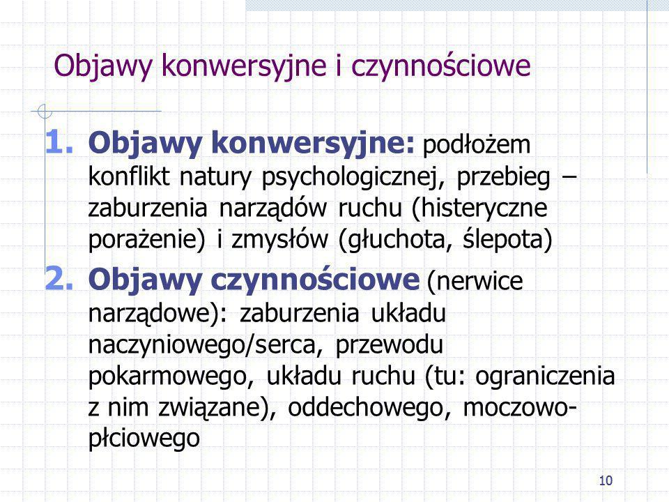 10 1. Objawy konwersyjne: podłożem konflikt natury psychologicznej, przebieg – zaburzenia narządów ruchu (histeryczne porażenie) i zmysłów (głuchota,