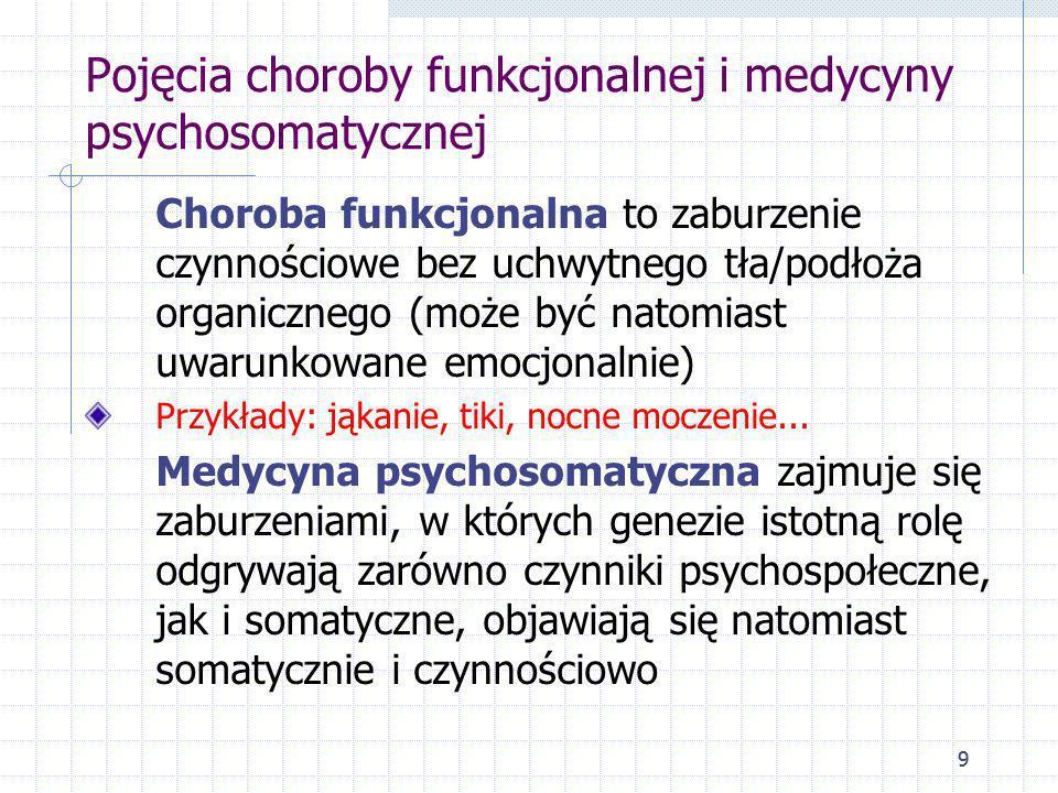 99 Pojęcia choroby funkcjonalnej i medycyny psychosomatycznej Choroba funkcjonalna to zaburzenie czynnościowe bez uchwytnego tła/podłoża organicznego