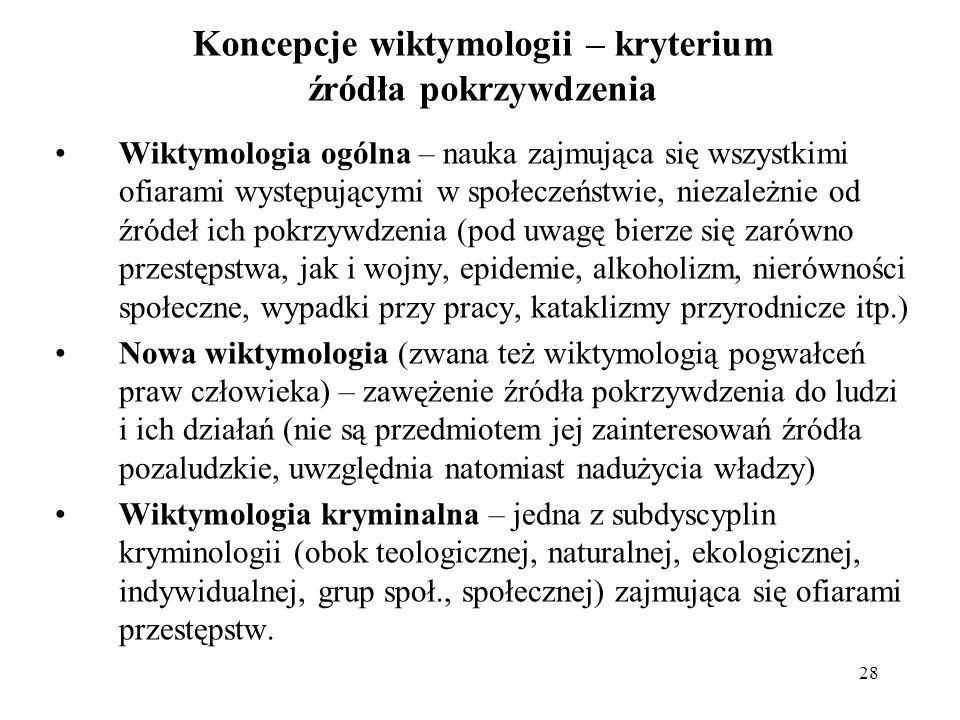 27 Wiktymologia: źródłosłów, twórcy dyscypliny Wiktymologia (z łac.