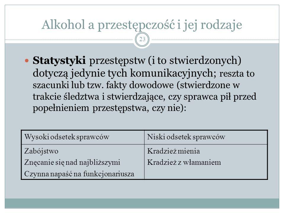 Pojęcie alkoholu (skutki oddziaływania) 22 To substancja prowadząca do upośledzenia wielu wyższych czynności mózgu Można ją uznać za czynnik wyzwalają