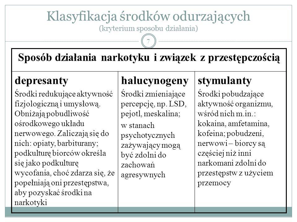 Klasyfikacja środków odurzających (kryterium szkodliwości) 6 Hard drugs (twarde) – tzw. opiaty/opoidy, np. heroina i kokaina; barbiturany - od kwasu b