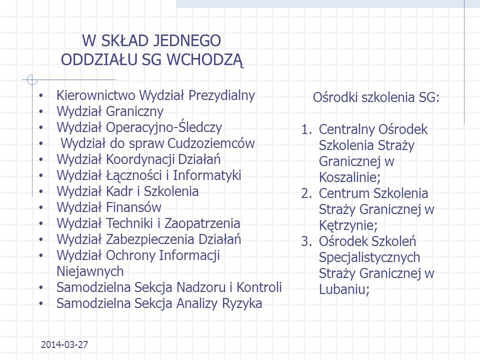 2014-03-27 STRUKTURA 1.Warmińsko-Mazurski OSG (Kętrzyn); 2.Podlaski OSG (Białystok); 3.Nadbużanski OSG (Chełm); 4.Bieszczadzki OSG (Przemyśl); 5.Karpa