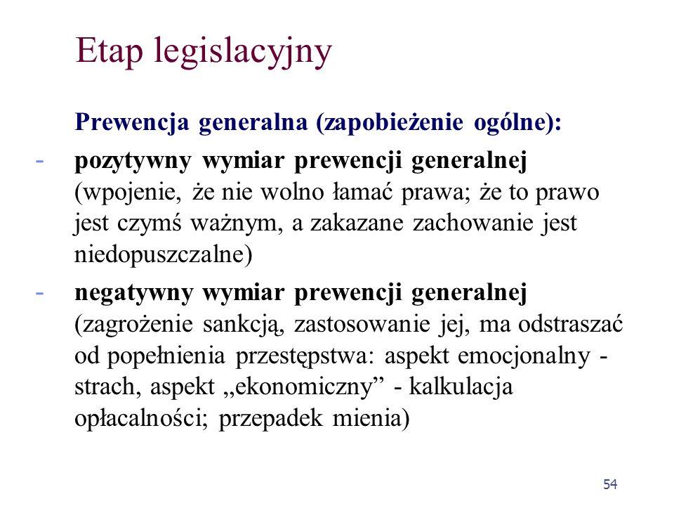 53 Etap realizacyjno-represyjny Cele stosowania sankcji prawnokarnych, czyli kar (polityka karna): a. sprawiedliwościowy (zaspokojenie społecznego poc