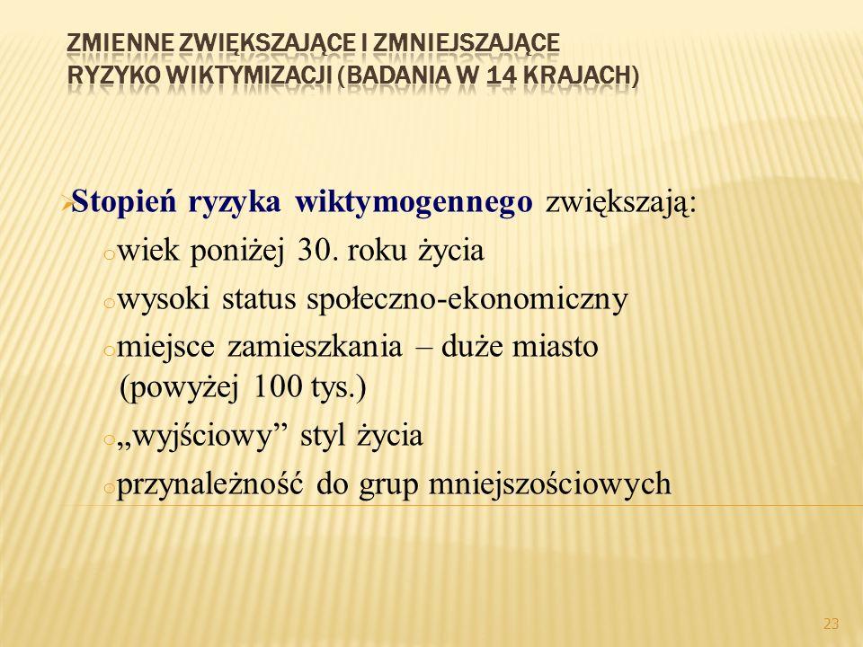 22 c. czynniki sytuacyjne (związane ze stylem życia mieszkańców, sposobem ich codziennego funkcjonowania): - odsłonięcie celu (widoczność, dostępność)