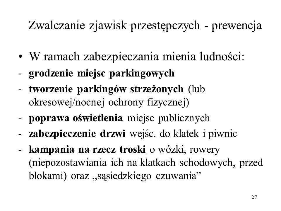 27 Zwalczanie zjawisk przestępczych - prewencja W ramach zabezpieczania mienia ludności: -grodzenie miejsc parkingowych -tworzenie parkingów strzeżony
