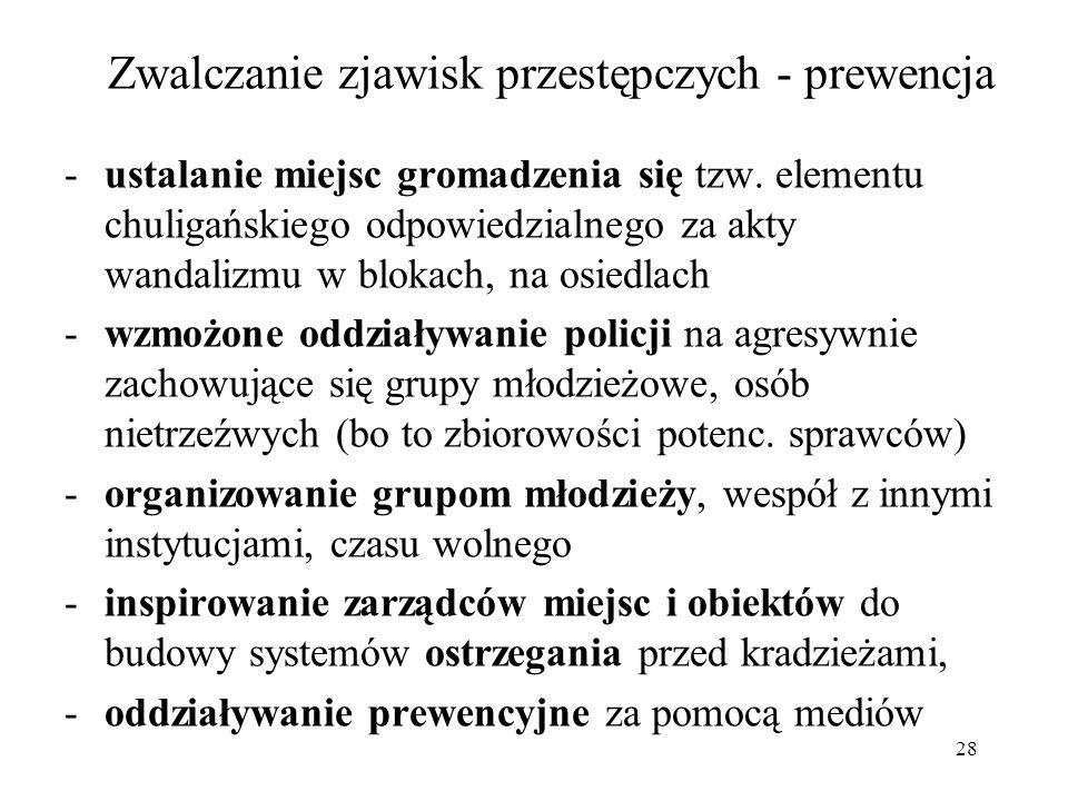 28 Zwalczanie zjawisk przestępczych - prewencja -ustalanie miejsc gromadzenia się tzw. elementu chuligańskiego odpowiedzialnego za akty wandalizmu w b