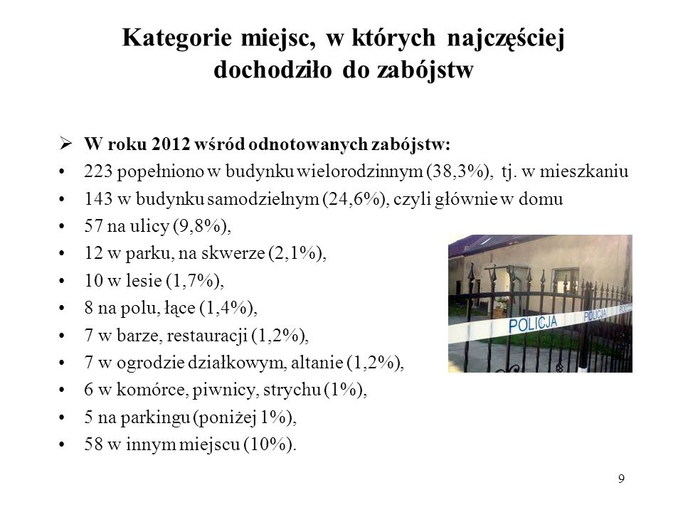 Kategorie miejsc, w których najczęściej dochodziło do zabójstw W roku 2012 wśród odnotowanych zabójstw: 223 popełniono w budynku wielorodzinnym (38,3%