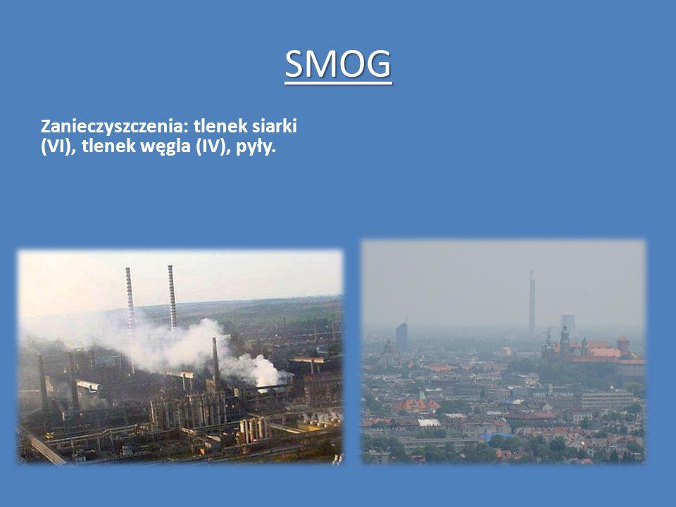 SMOG Zanieczyszczenia: tlenek siarki (VI), tlenek węgla (IV), pyły.