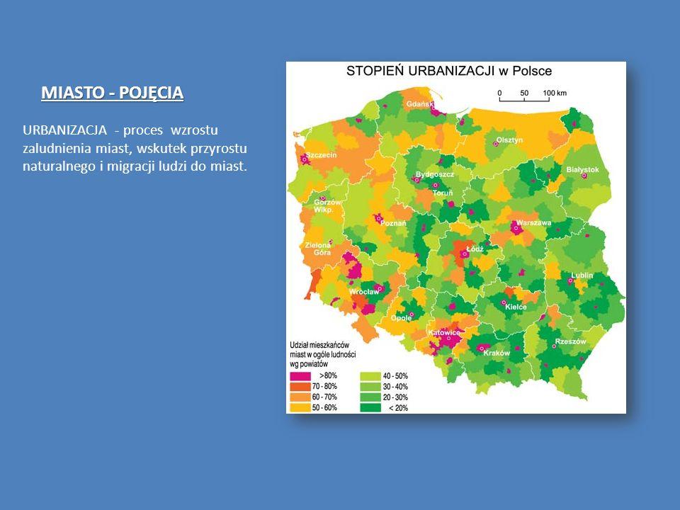 MIASTO - POJĘCIA URBANIZACJA - proces wzrostu zaludnienia miast, wskutek przyrostu naturalnego i migracji ludzi do miast.