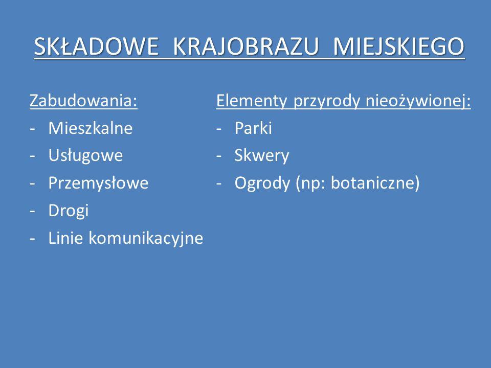 ILOŚĆ MIESZKAŃCÓW W MIASTACH W Polsce ponad 60% ludzi żyje w miastach.