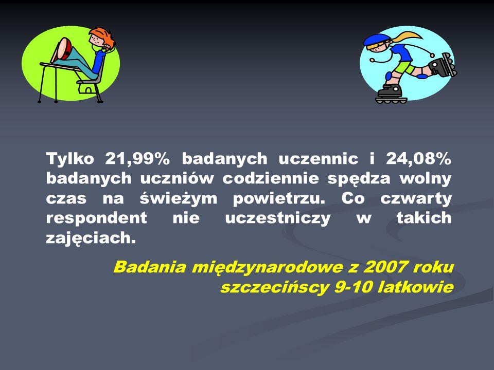 ROK SZKOLNY 2008/2009 WOJEWÓDZTWO ZACHODNIOPOMORSKIE SPRAWNOŚĆ OGÓLNA DZIEWCZĘTA KLASA II - 42,36 PKT.