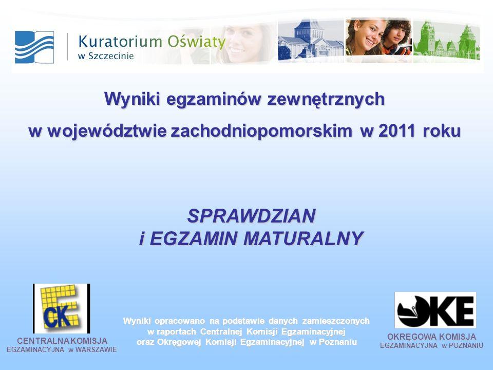 OKRĘGOWA KOMISJA EGZAMINACYJNA w POZNANIU CENTRALNA KOMISJA EGZAMINACYJNA w WARSZAWIE Wyniki opracowano na podstawie danych zamieszczonych w raportach Centralnej Komisji Egzaminacyjnej oraz Okręgowej Komisji Egzaminacyjnej w Poznaniu SPRAWDZIAN i EGZAMIN MATURALNY Wyniki egzaminów zewnętrznych w województwie zachodniopomorskim w 2011 roku