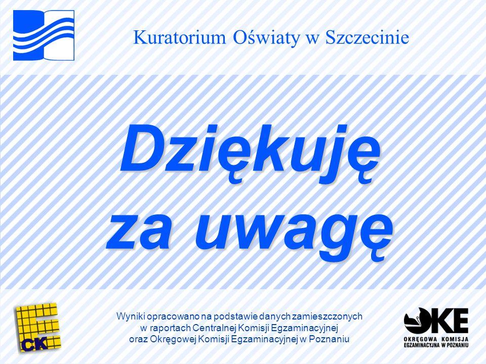 Kuratorium Oświaty w Szczecinie Wyniki opracowano na podstawie danych zamieszczonych w raportach Centralnej Komisji Egzaminacyjnej oraz Okręgowej Komisji Egzaminacyjnej w Poznaniu Dziękuję za uwagę