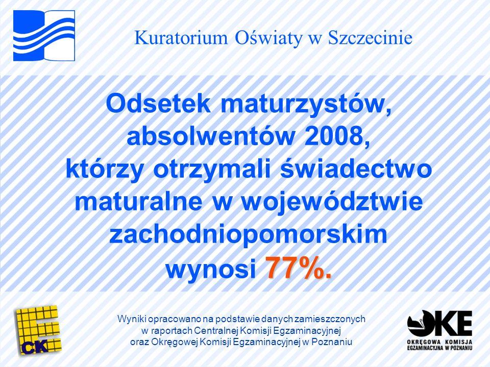 Kuratorium Oświaty w Szczecinie Wyniki opracowano na podstawie danych zamieszczonych w raportach Centralnej Komisji Egzaminacyjnej oraz Okręgowej Komisji Egzaminacyjnej w Poznaniu Odsetek maturzystów, absolwentów 2008, którzy otrzymali świadectwo maturalne w województwie zachodniopomorskim 77%.