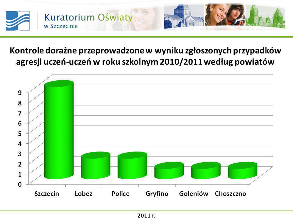 2011 r. Kontrole doraźne przeprowadzone w wyniku zgłoszonych przypadków agresji uczeń-uczeń w roku szkolnym 2010/2011 według powiatów