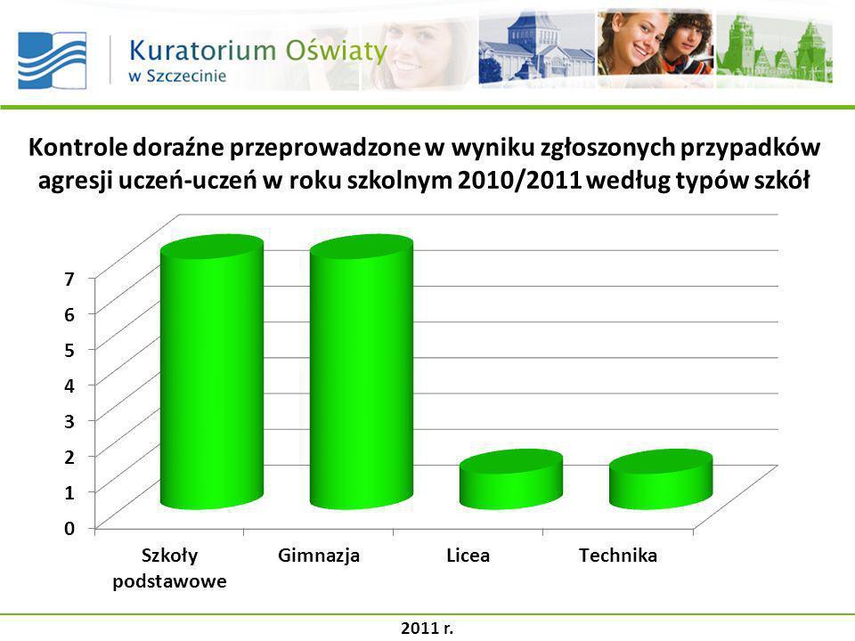 2011 r. Kontrole doraźne przeprowadzone w wyniku zgłoszonych przypadków agresji uczeń-uczeń w roku szkolnym 2010/2011 według typów szkół
