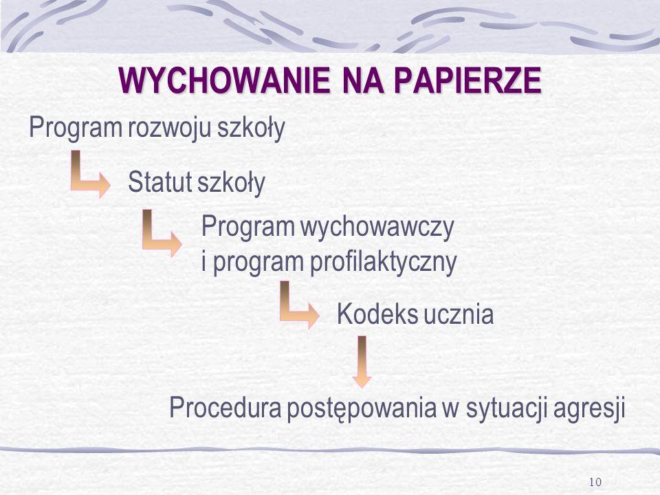 10 WYCHOWANIE NA PAPIERZE Procedura postępowania w sytuacji agresji Program rozwoju szkoły Statut szkoły Program wychowawczy i program profilaktyczny