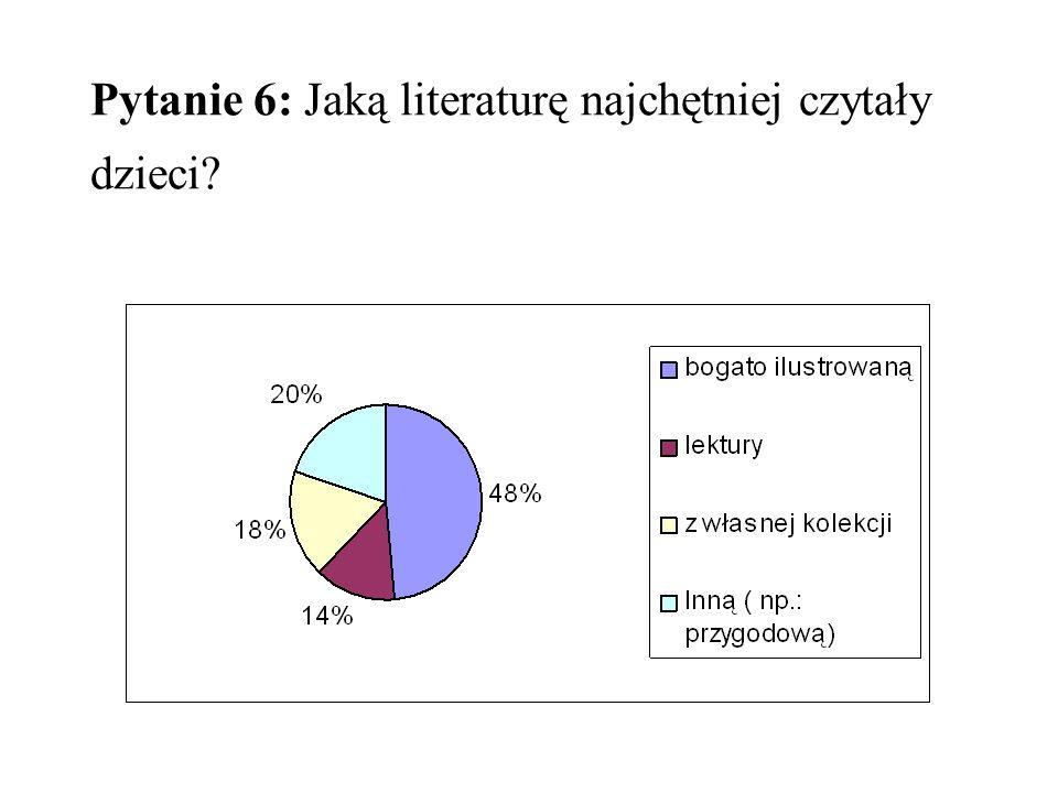 Pytanie 6: Jaką literaturę najchętniej czytały dzieci?