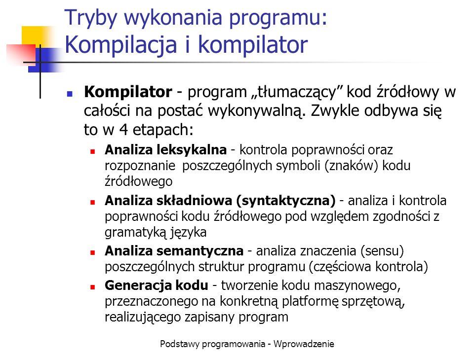 Podstawy programowania - Wprowadzenie Tryby wykonania programu: Kompilacja i kompilator Kompilator - program tłumaczący kod źródłowy w całości na post