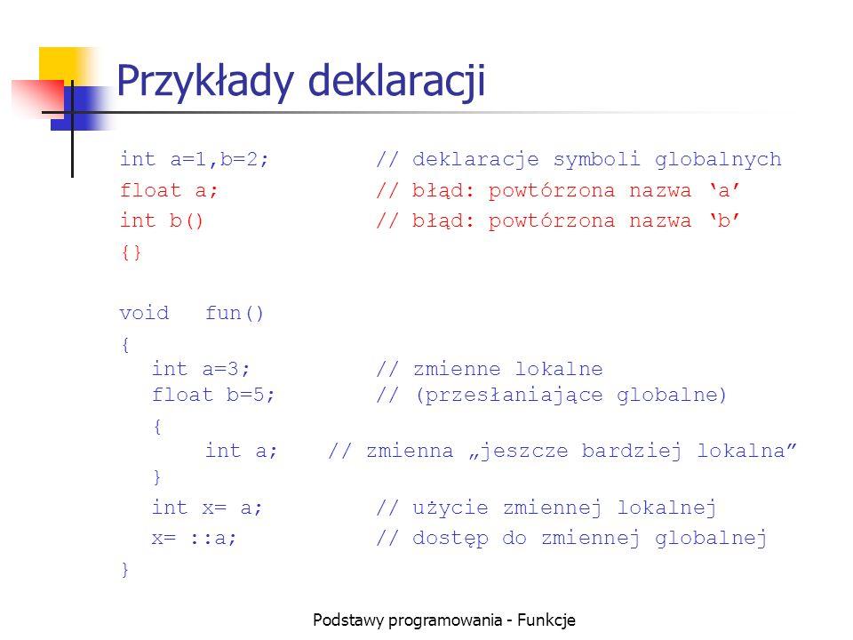 Podstawy programowania - Funkcje Przykłady deklaracji int a=1,b=2;// deklaracje symboli globalnych float a;// błąd: powtórzona nazwa a int b()// błąd: