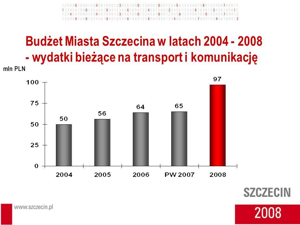 Budżet Miasta Szczecina w latach 2004 - 2008 - wydatki bieżące na transport i komunikację mln PLN