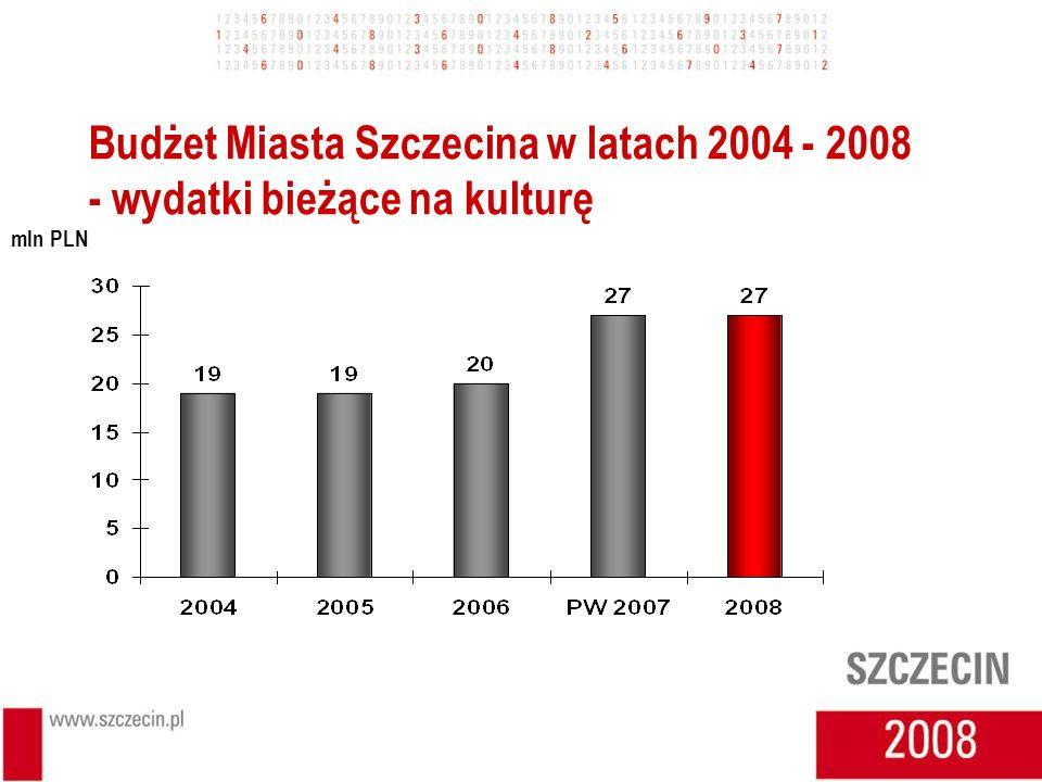 Budżet Miasta Szczecina w latach 2004 - 2008 - wydatki bieżące na kulturę mln PLN