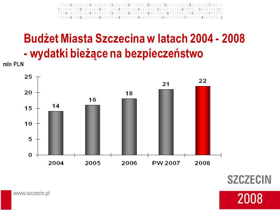 Budżet Miasta Szczecina w latach 2004 - 2008 - wydatki bieżące na bezpieczeństwo mln PLN