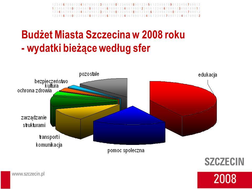Budżet Miasta Szczecina w 2008 roku - wydatki bieżące według sfer