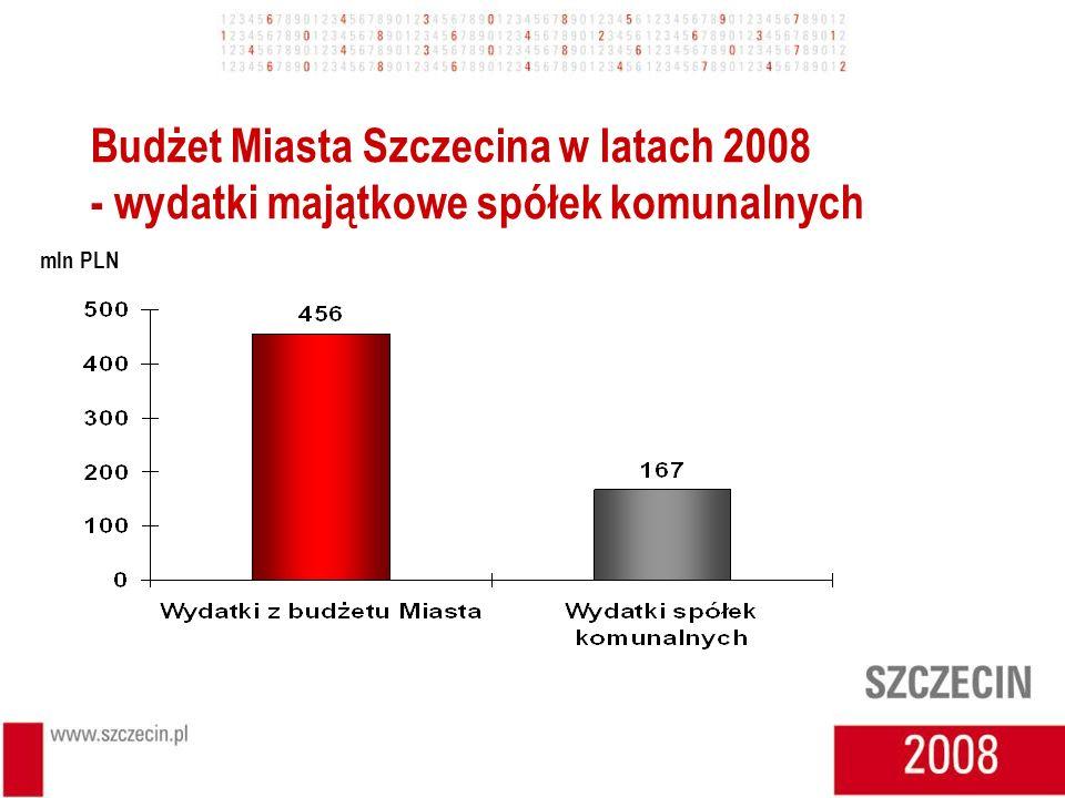 Budżet Miasta Szczecina w latach 2008 - wydatki majątkowe spółek komunalnych mln PLN
