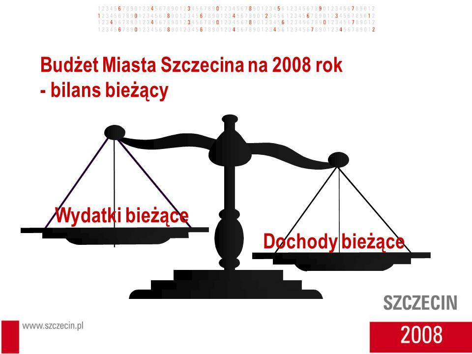 Budżet Miasta Szczecina na 2008 rok - bilans bieżący Wydatki bieżące Dochody bieżące