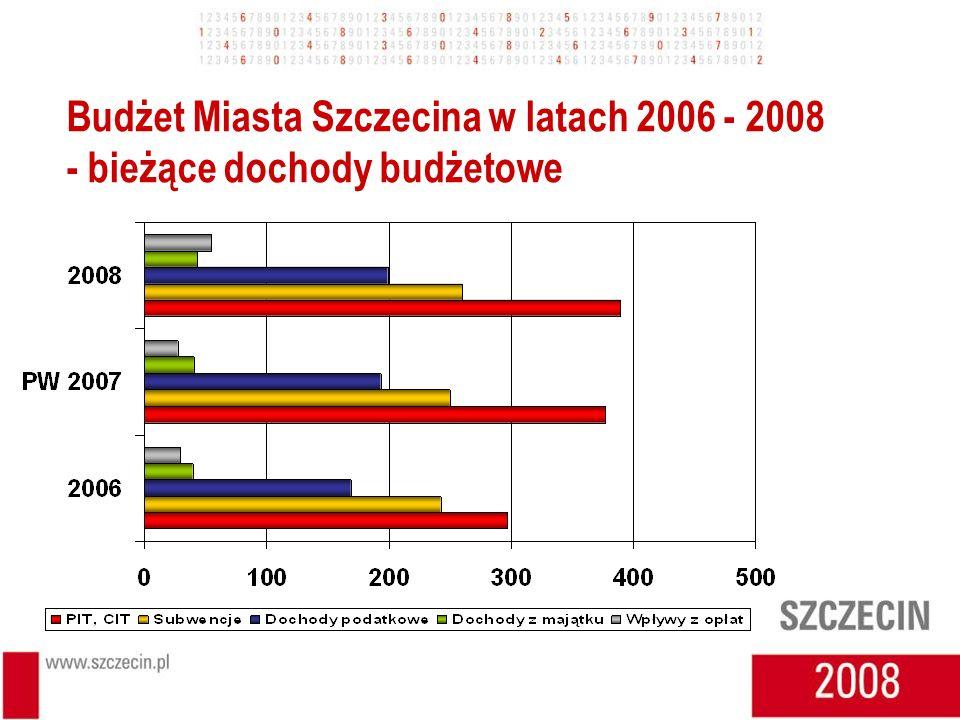 Budżet Miasta Szczecina w latach 2006 - 2008 - bieżące dochody budżetowe
