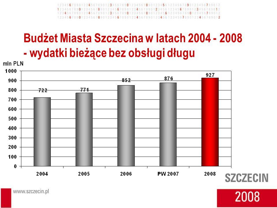 Budżet Miasta Szczecina w latach 2004 - 2008 - wydatki bieżące bez obsługi długu mln PLN