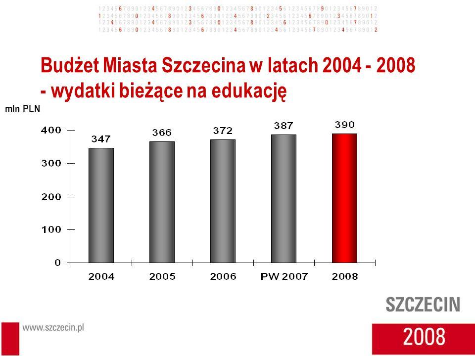 Budżet Miasta Szczecina w latach 2004 - 2008 - wydatki bieżące na edukację mln PLN
