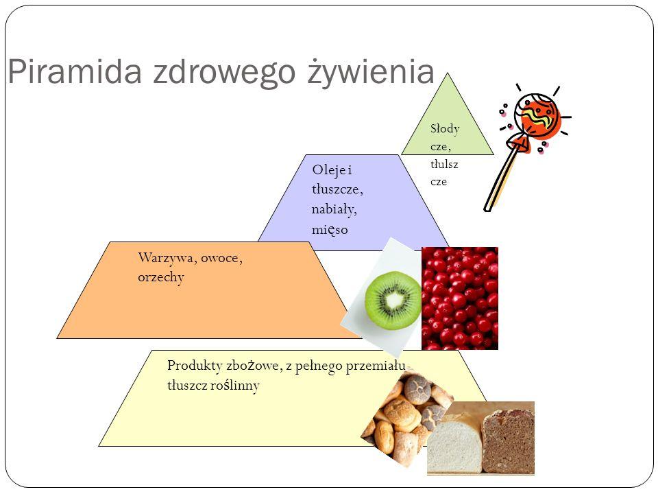 Piramida zdrowego żywienia Słody cze, tłulsz cze Oleje i tłuszcze, nabiały, mi ę so Warzywa, owoce, orzechy Produkty zbo ż owe, z pełnego przemiału, t