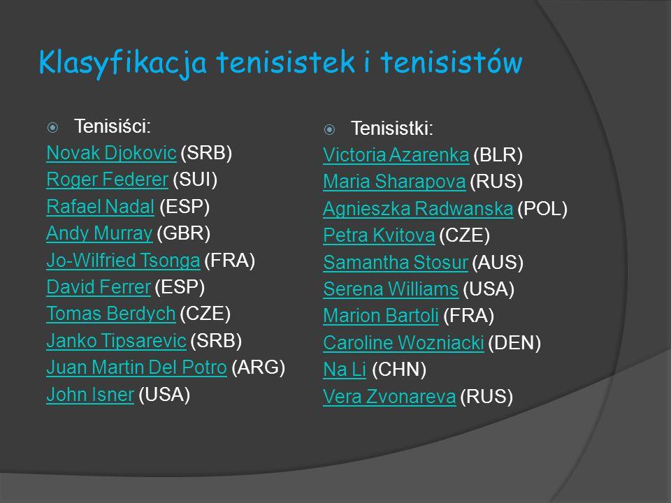 Klasyfikacja tenisistek i tenisistów Tenisiści: Novak DjokovicNovak Djokovic (SRB) Roger FedererRoger Federer (SUI) Rafael NadalRafael Nadal (ESP) Andy MurrayAndy Murray (GBR) Jo-Wilfried TsongaJo-Wilfried Tsonga (FRA) David FerrerDavid Ferrer (ESP) Tomas BerdychTomas Berdych (CZE) Janko TipsarevicJanko Tipsarevic (SRB) Juan Martin Del PotroJuan Martin Del Potro (ARG) John IsnerJohn Isner (USA) Tenisistki: Victoria AzarenkaVictoria Azarenka (BLR) Maria SharapovaMaria Sharapova (RUS) Agnieszka RadwanskaAgnieszka Radwanska (POL) Petra KvitovaPetra Kvitova (CZE) Samantha StosurSamantha Stosur (AUS) Serena WilliamsSerena Williams (USA) Marion BartoliMarion Bartoli (FRA) Caroline WozniackiCaroline Wozniacki (DEN) Na LiNa Li (CHN) Vera ZvonarevaVera Zvonareva (RUS)
