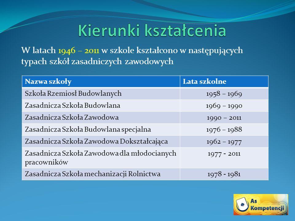 W latach 1946 – 2011 w szkole kształcono w następujących typach szkół zasadniczych zawodowych Nazwa szkołyLata szkolne Szkoła Rzemiosł Budowlanych1958