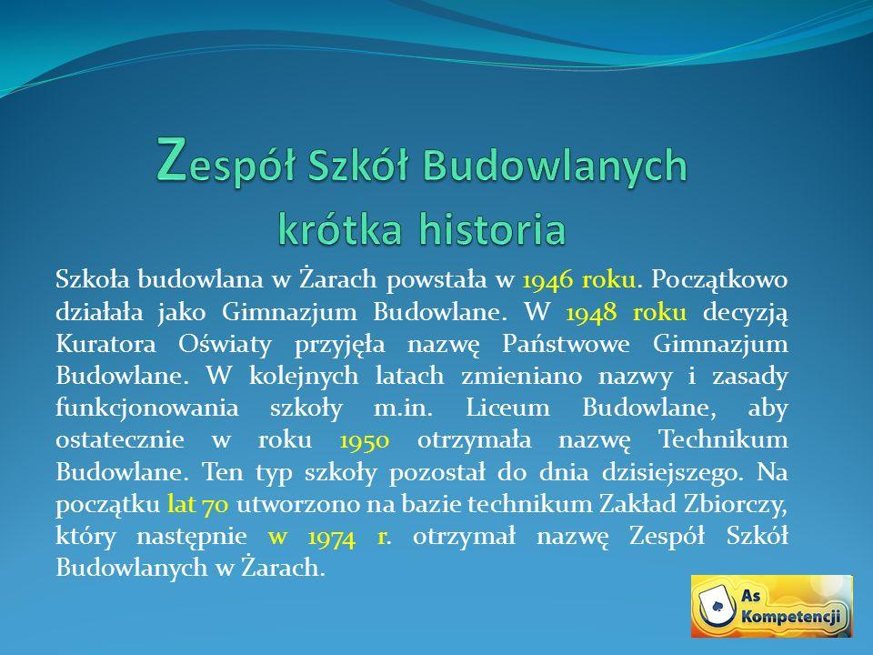 Szkoła budowlana w Żarach powstała w 1946 roku. Początkowo działała jako Gimnazjum Budowlane. W 1948 roku decyzją Kuratora Oświaty przyjęła nazwę Pańs