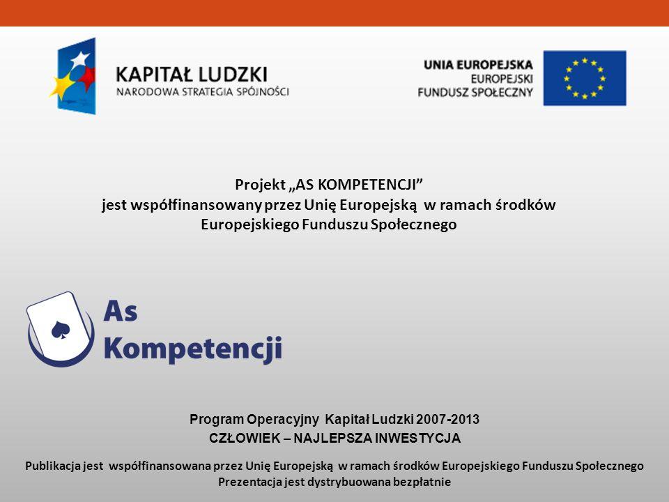ETAP III Dokładne rozplanowanie wszystkich zasobów, jakie będą potrzebne do wykonania zadania.