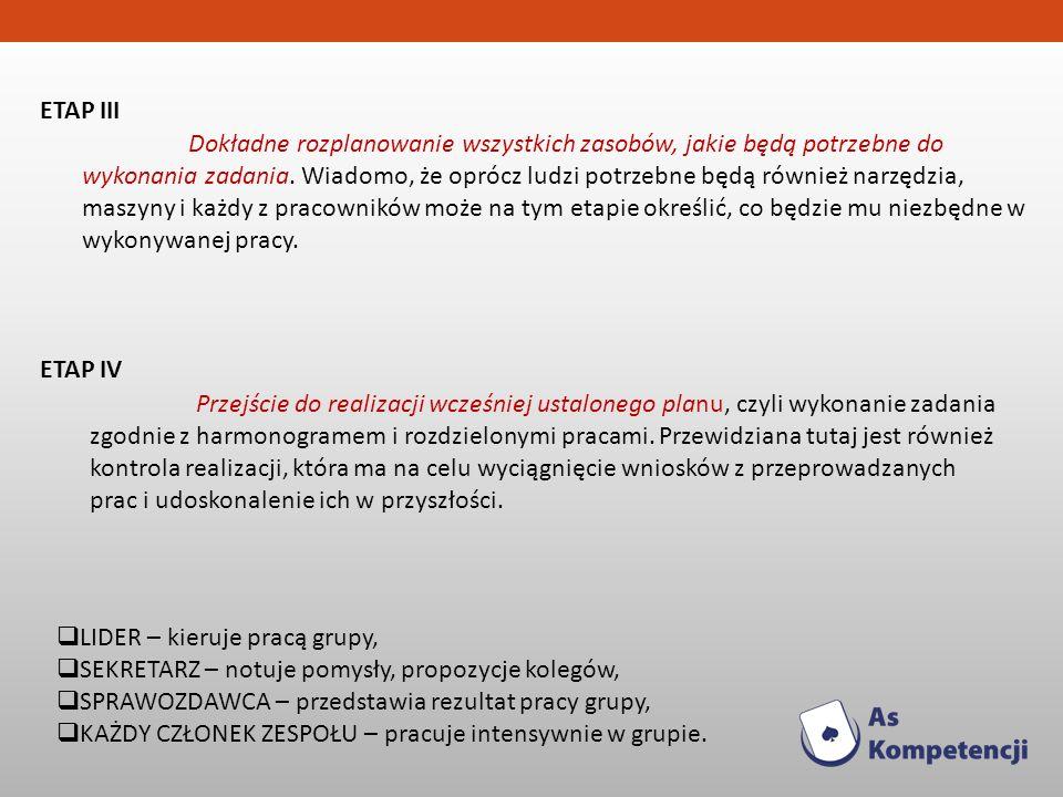 ETAP III Dokładne rozplanowanie wszystkich zasobów, jakie będą potrzebne do wykonania zadania. Wiadomo, że oprócz ludzi potrzebne będą również narzędz