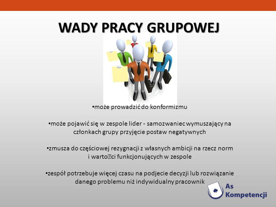 WADY PRACY GRUPOWEJ może prowadzić do konformizmu może pojawić się w zespole lider - samozwaniec wymuszający na członkach grupy przyjęcie postaw negat