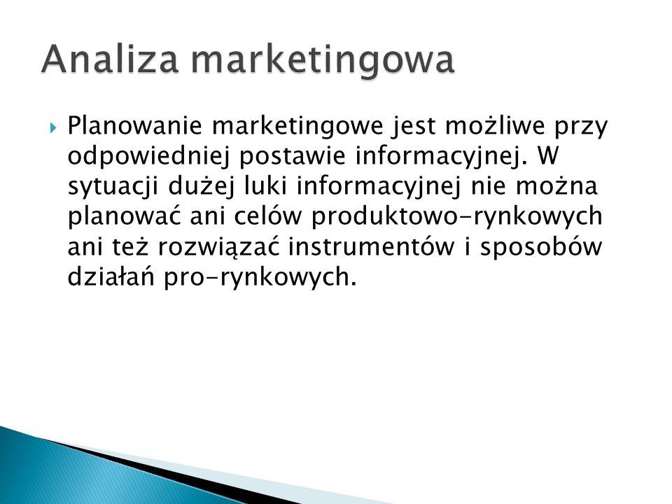 Planowanie marketingowe jest możliwe przy odpowiedniej postawie informacyjnej. W sytuacji dużej luki informacyjnej nie można planować ani celów produk